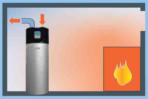 Chauffe eau ballon thermodynamique pompe chaleur hekia ebay for Pompe a chaleur air eau