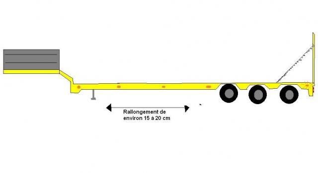 Modification D Une Bruder Camions Rc Fr